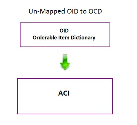 Q: Specialty Favorites, CareGuides and the OCD - Galen