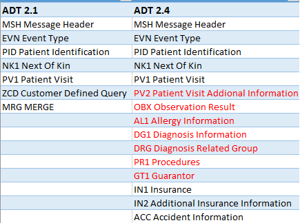 ADT Interfaces.png