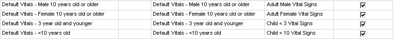 Default Vitals Panel-Age Gender.jpg