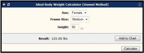 how to find ideal body weight