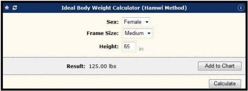 Galen eCalcs - Calculator: Ideal Body Weight (Hamwi) - Galen