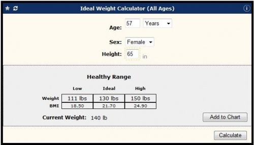 weight loss calculator without limits performance